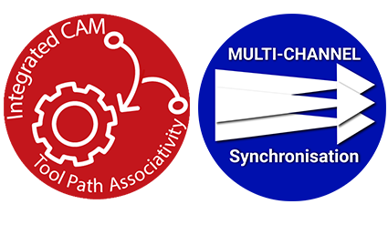 Integrated CAM and Multi-Channel Synchronisation